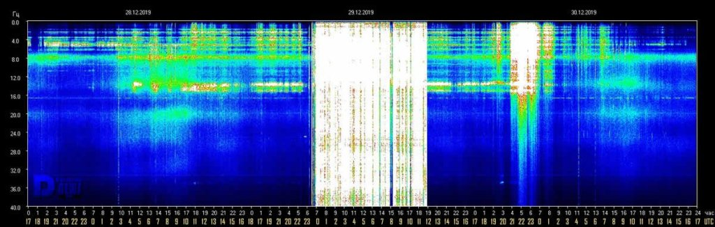 Schumann Resonance Apps